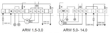 ARWSconnection